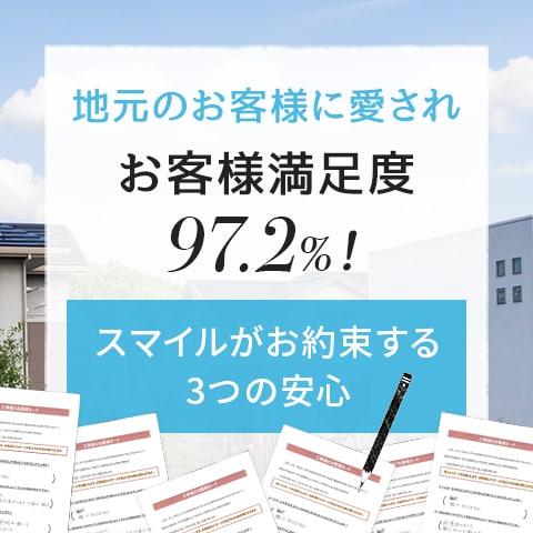 地元のお客様に愛されお客様満足度97.2%!